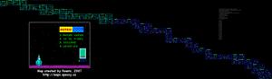 Карта Astro 2008