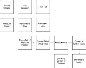 Карта Cavern Chaos