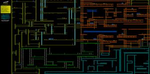 Карта Cybernation