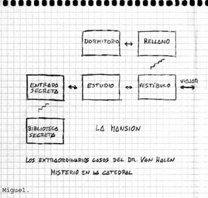 Карта Extraordinarios Casos del Dr. Van Halen Caso 1: Misterio en la Catedral, Los