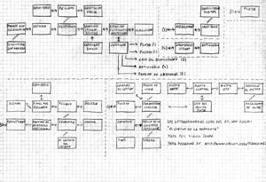 Карта Extraordinarios Casos del Dr. Van Halen Caso 2: El Cuervo de la Tormenta, Los