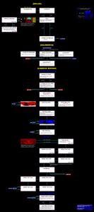 Карта Extraordinarios Casos del Dr. Van Halen Volumen 2 Relato I: Las Calles del Miedo, Los