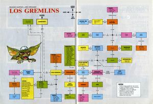 Карта Gremlins