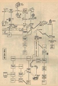 Карта Helm, The