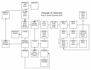 Карта House of Horrors
