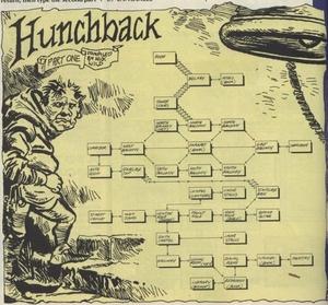 Карта Hunchback - The Adventure