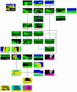 Карта Lenda da Gavea, A