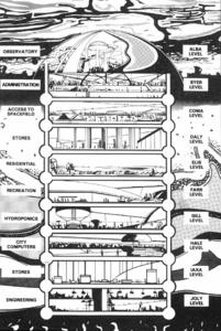 Карта Марсианский порт