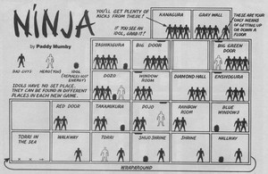 Карта Ninja