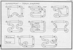 Карта Super Sprint