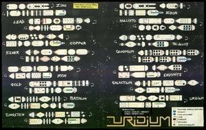 Карта Uridium