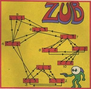 Карта Zub